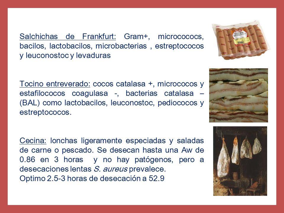 Salchichas de Frankfurt: Gram+, microcococs, bacilos, lactobacilos, microbacterias , estreptococos y leuconostoc y levaduras