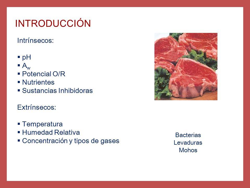 INTRODUCCIÓN Intrínsecos: pH Aw Potencial O/R Nutrientes