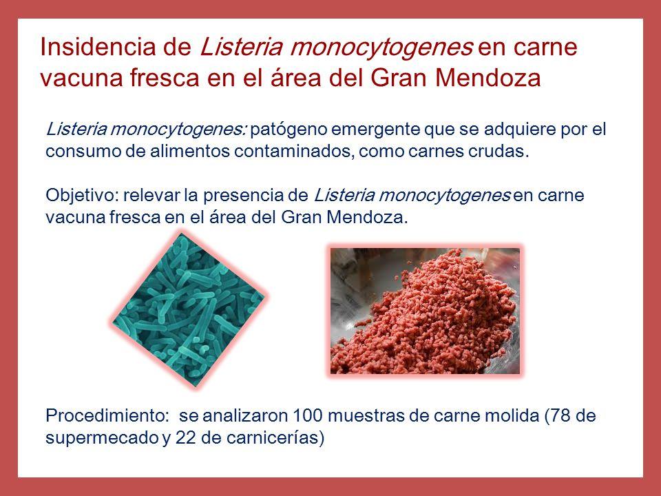 Insidencia de Listeria monocytogenes en carne vacuna fresca en el área del Gran Mendoza