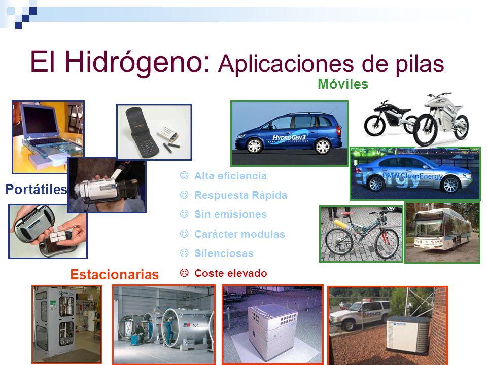 El Hidrógeno: Aplicaciones de pilas