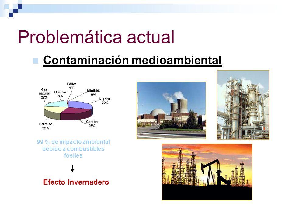 99 % de impacto ambiental debido a combustibles fósiles