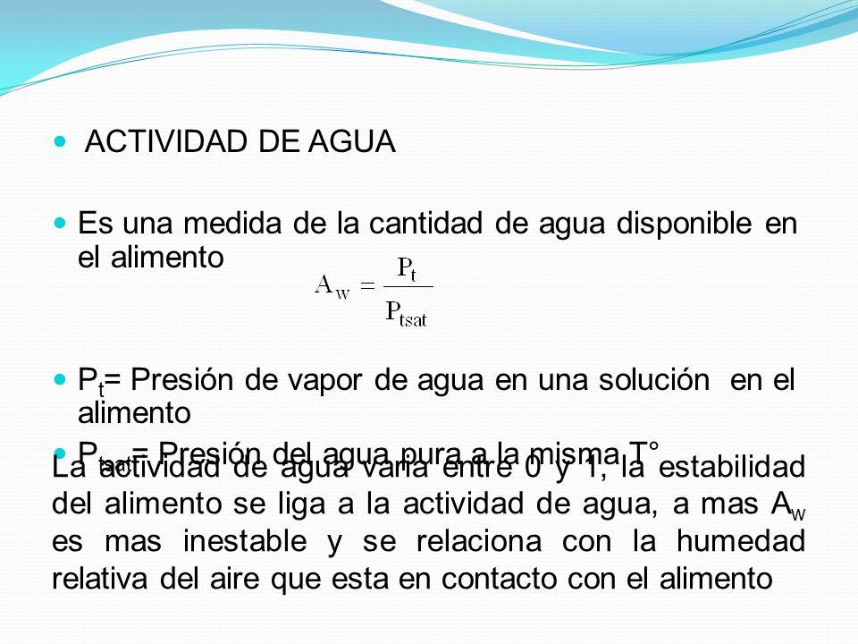 ACTIVIDAD DE AGUA Es una medida de la cantidad de agua disponible en el alimento. Pt= Presión de vapor de agua en una solución en el alimento.