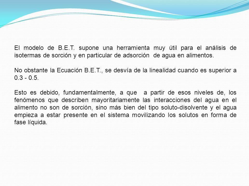 El modelo de B.E.T. supone una herramienta muy útil para el análisis de isotermas de sorción y en particular de adsorción de agua en alimentos.