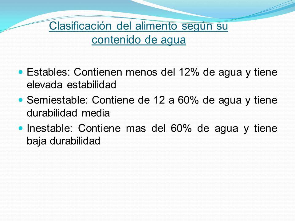 Clasificación del alimento según su contenido de agua