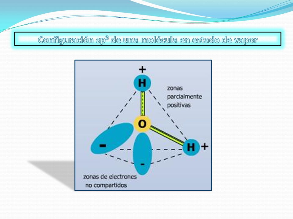 Configuración sp3 de una molécula en estado de vapor