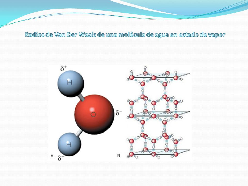 Radios de Van Der Waals de una molécula de agua en estado de vapor