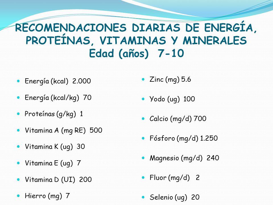 RECOMENDACIONES DIARIAS DE ENERGÍA, PROTEÍNAS, VITAMINAS Y MINERALES Edad (años) 7-10