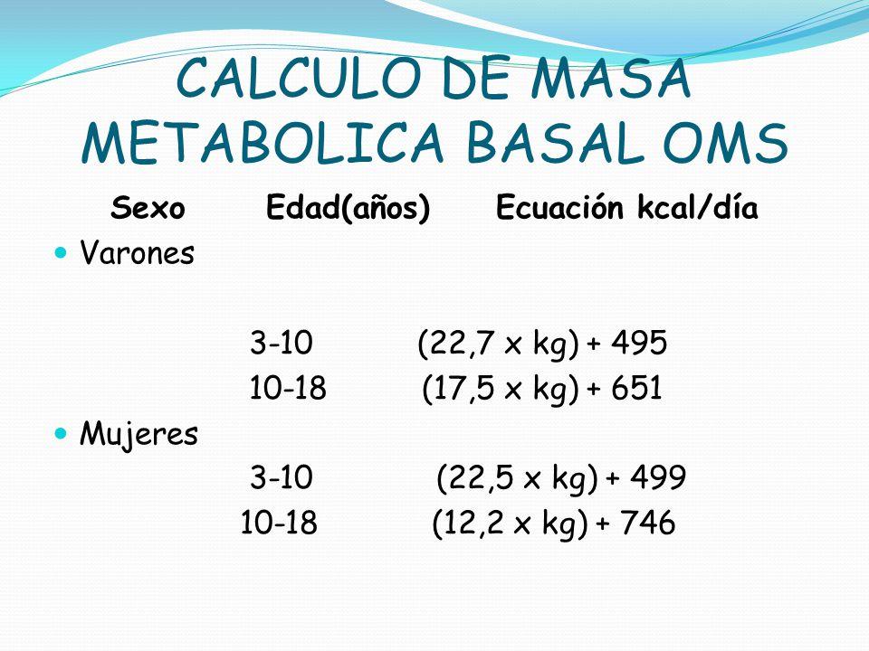 CALCULO DE MASA METABOLICA BASAL OMS