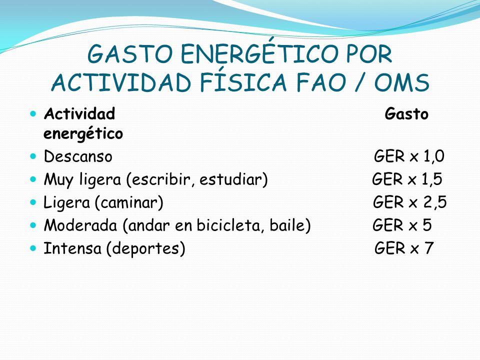 GASTO ENERGÉTICO POR ACTIVIDAD FÍSICA FAO / OMS