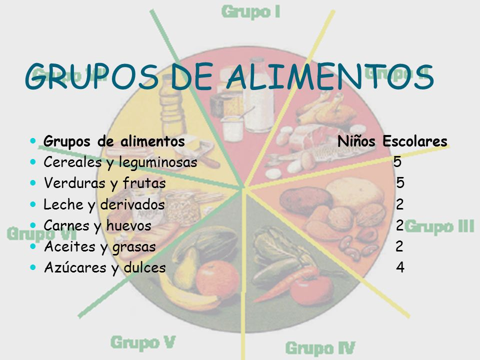 GRUPOS DE ALIMENTOS Grupos de alimentos Niños Escolares