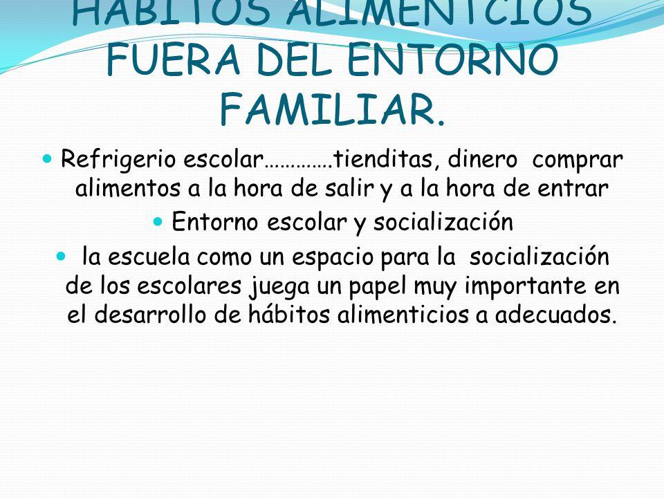 HABITOS ALIMENTCIOS FUERA DEL ENTORNO FAMILIAR.