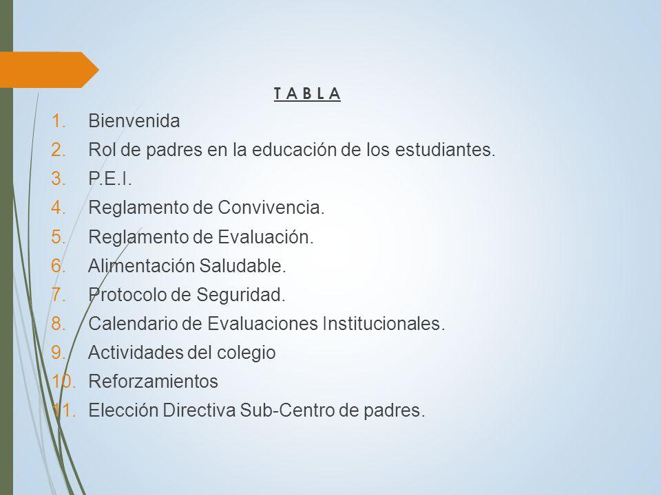 Rol de padres en la educación de los estudiantes. P.E.I.