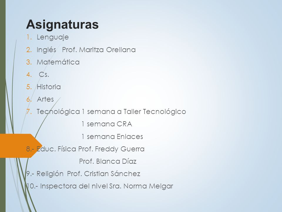 Asignaturas Lenguaje Inglés Prof. Maritza Orellana Matemática Cs.