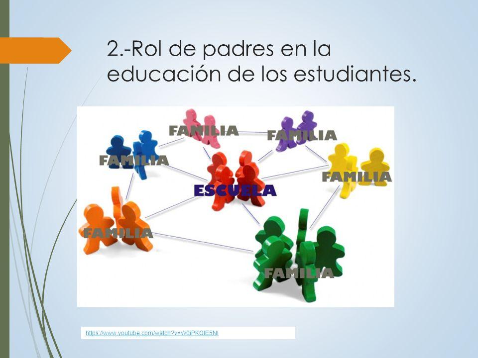 2.-Rol de padres en la educación de los estudiantes.