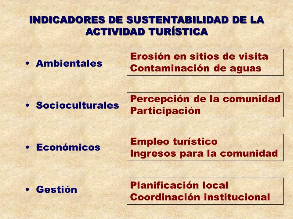 INDICADORES DE SUSTENTABILIDAD DE LA ACTIVIDAD TURÍSTICA
