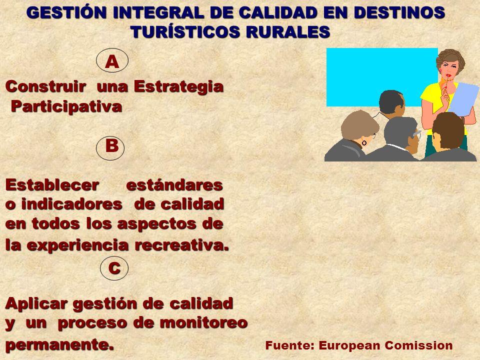 GESTIÓN INTEGRAL DE CALIDAD EN DESTINOS TURÍSTICOS RURALES