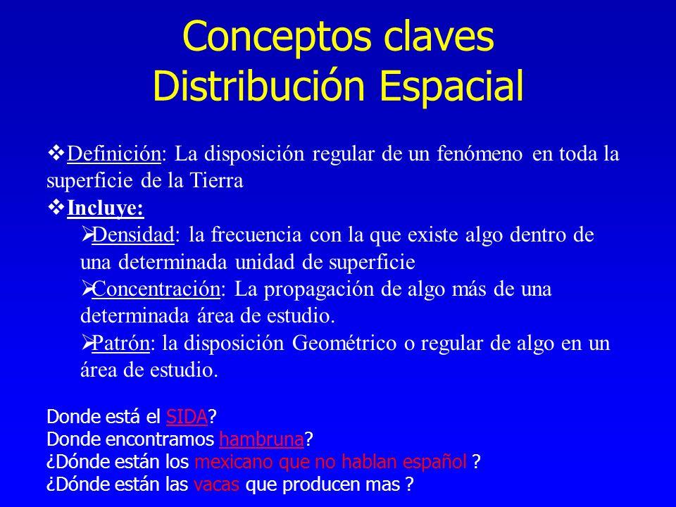 Conceptos claves Distribución Espacial