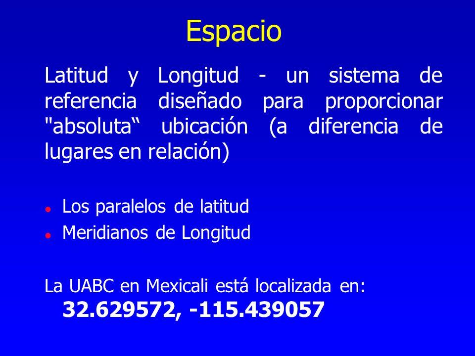 Espacio Latitud y Longitud - un sistema de referencia diseñado para proporcionar absoluta ubicación (a diferencia de lugares en relación)