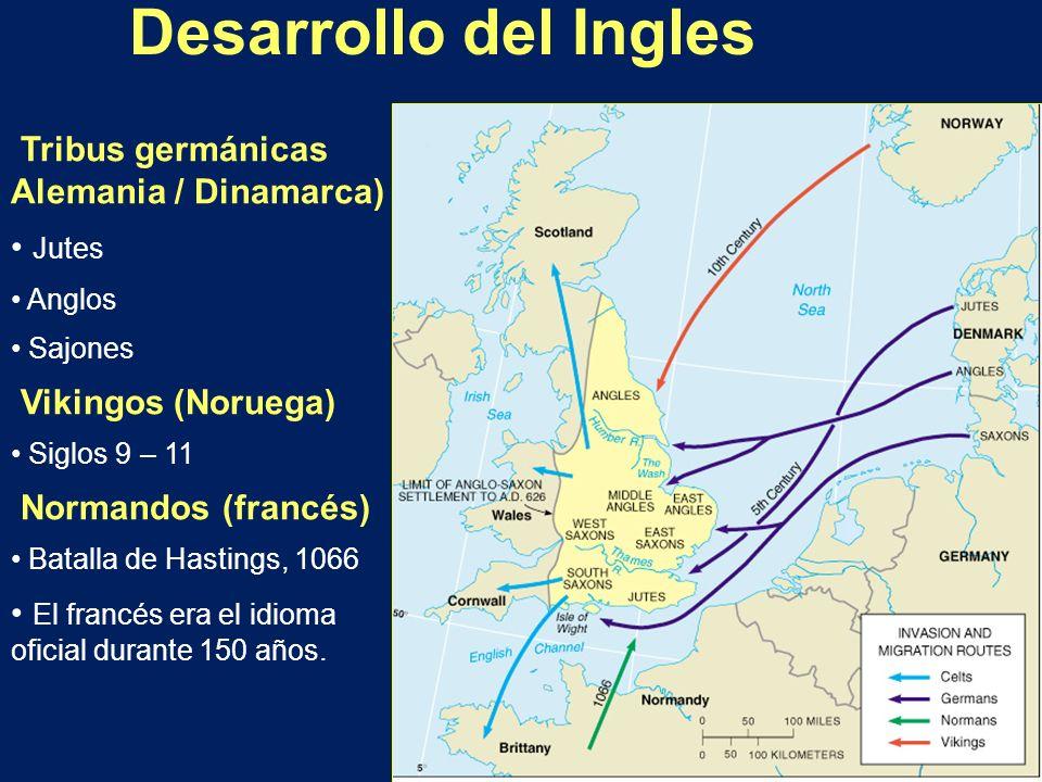 Desarrollo del Ingles Tribus germánicas Alemania / Dinamarca) Jutes