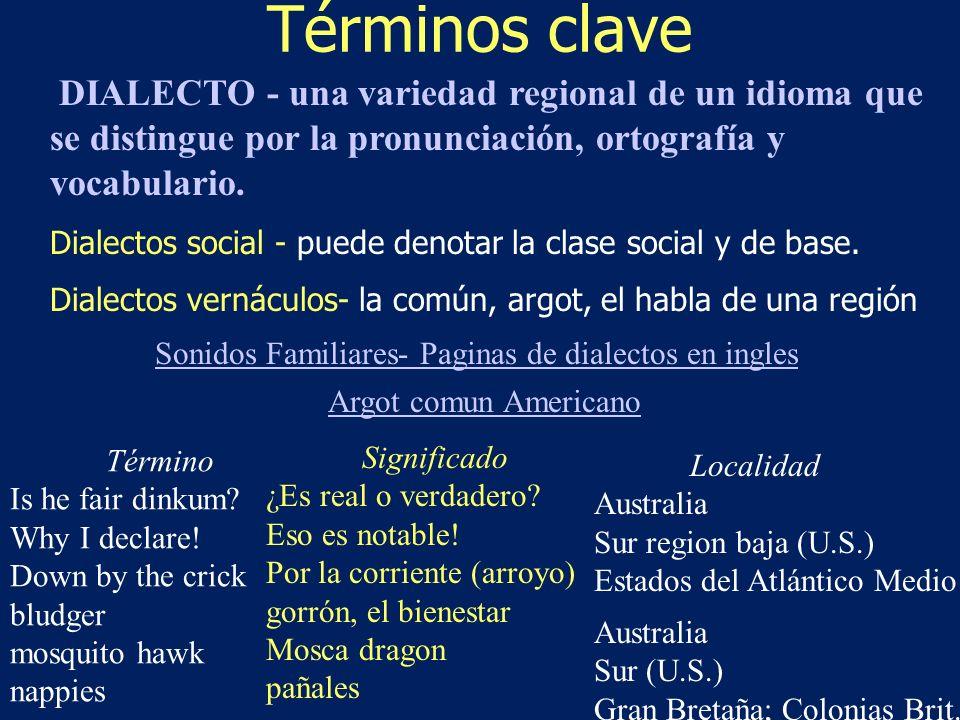 Sonidos Familiares- Paginas de dialectos en ingles