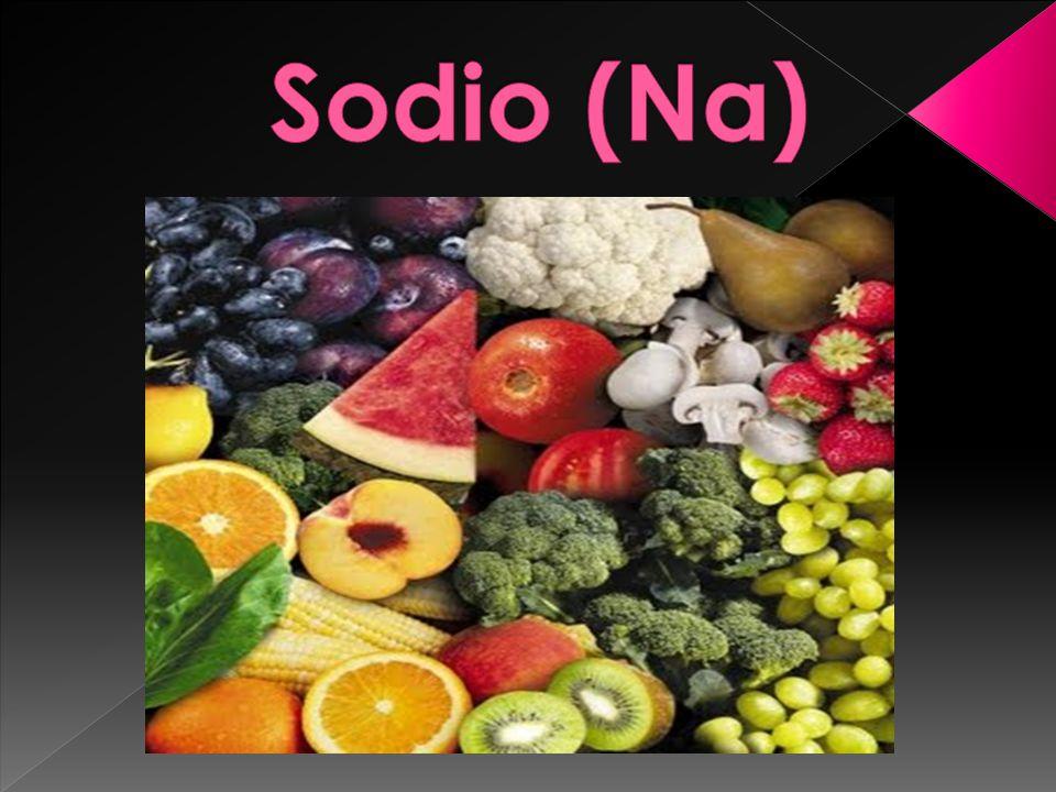 Sodio (Na)