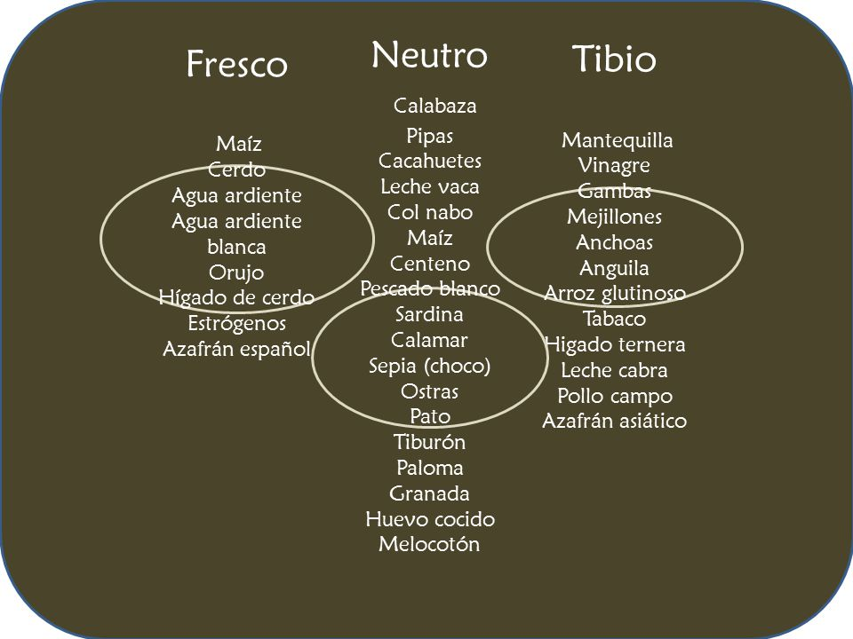 Fresco Tibio Neutro Calabaza Maíz Mantequilla Cerdo Vinagre