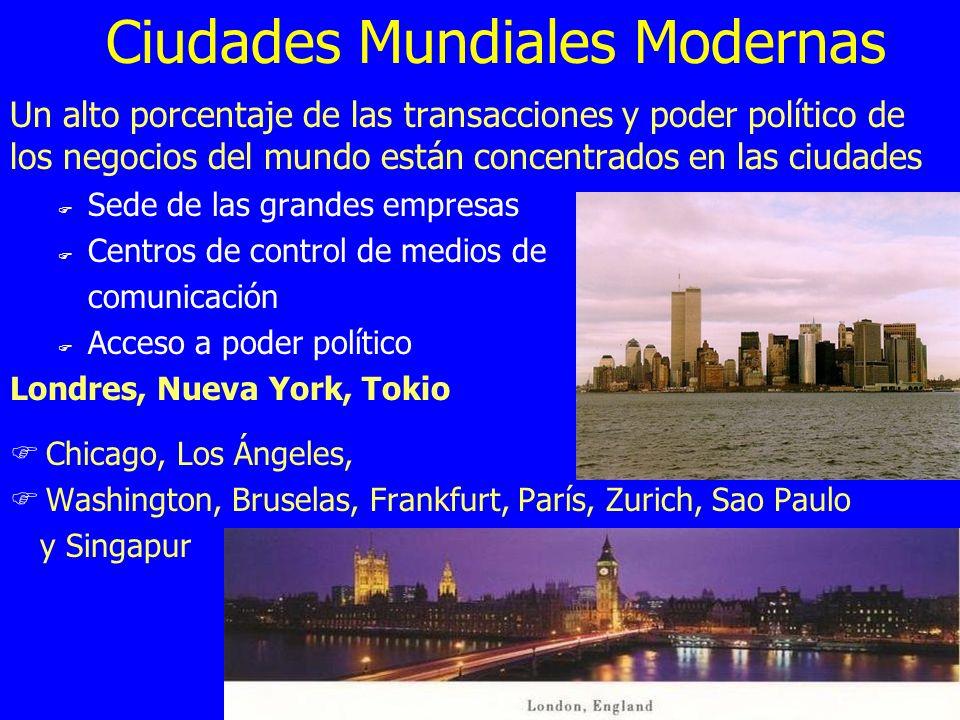 Ciudades Mundiales Modernas