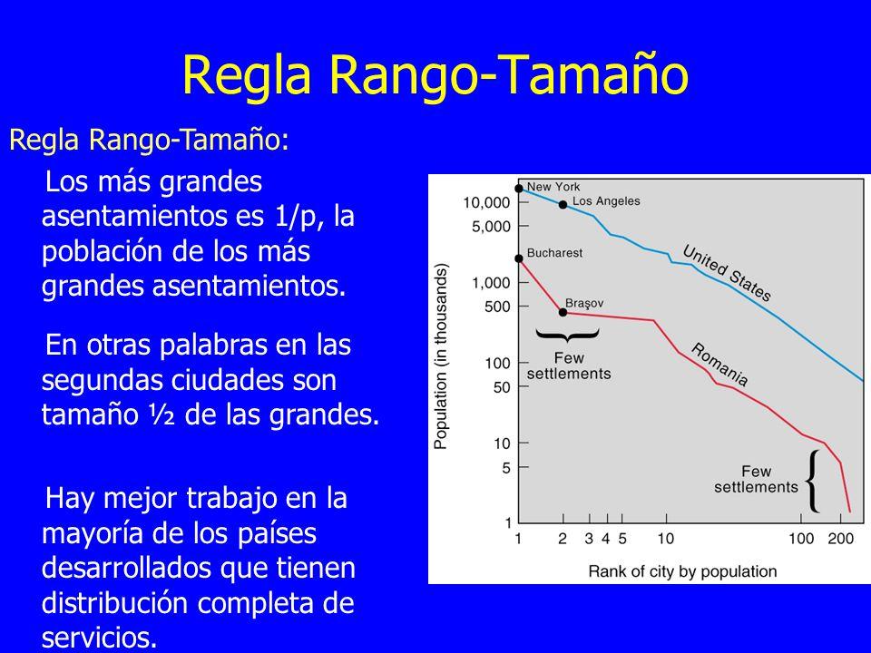 Regla Rango-Tamaño Regla Rango-Tamaño: