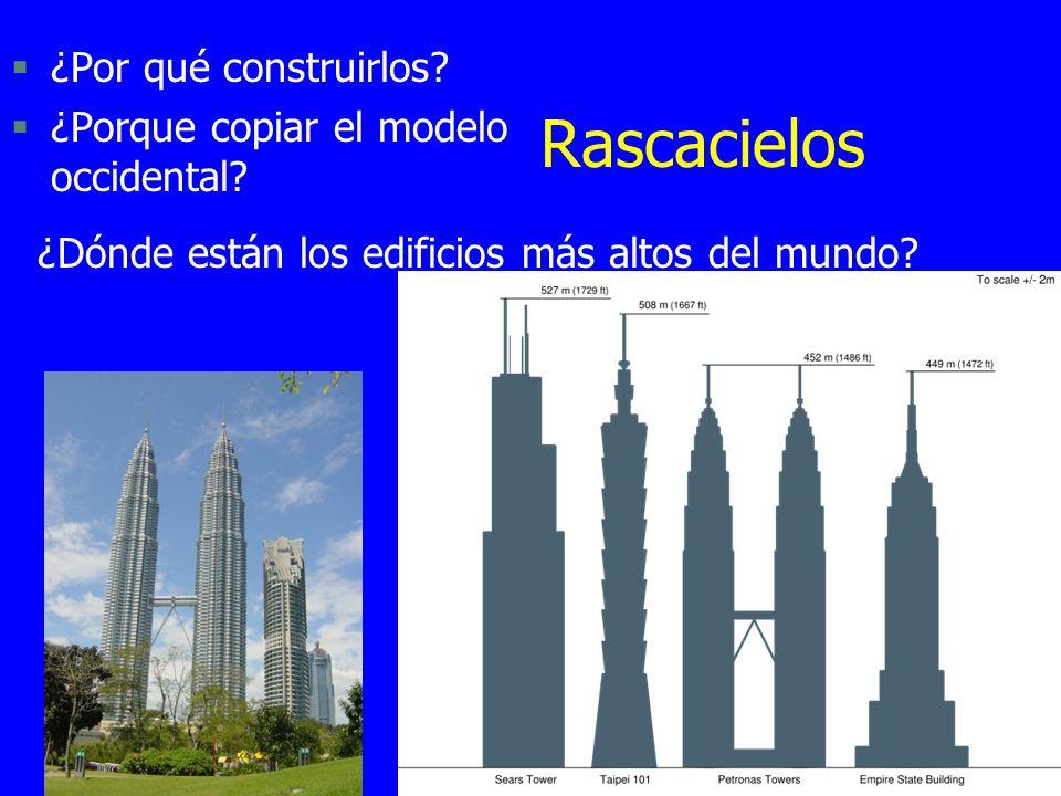 Rascacielos ¿Por qué construirlos