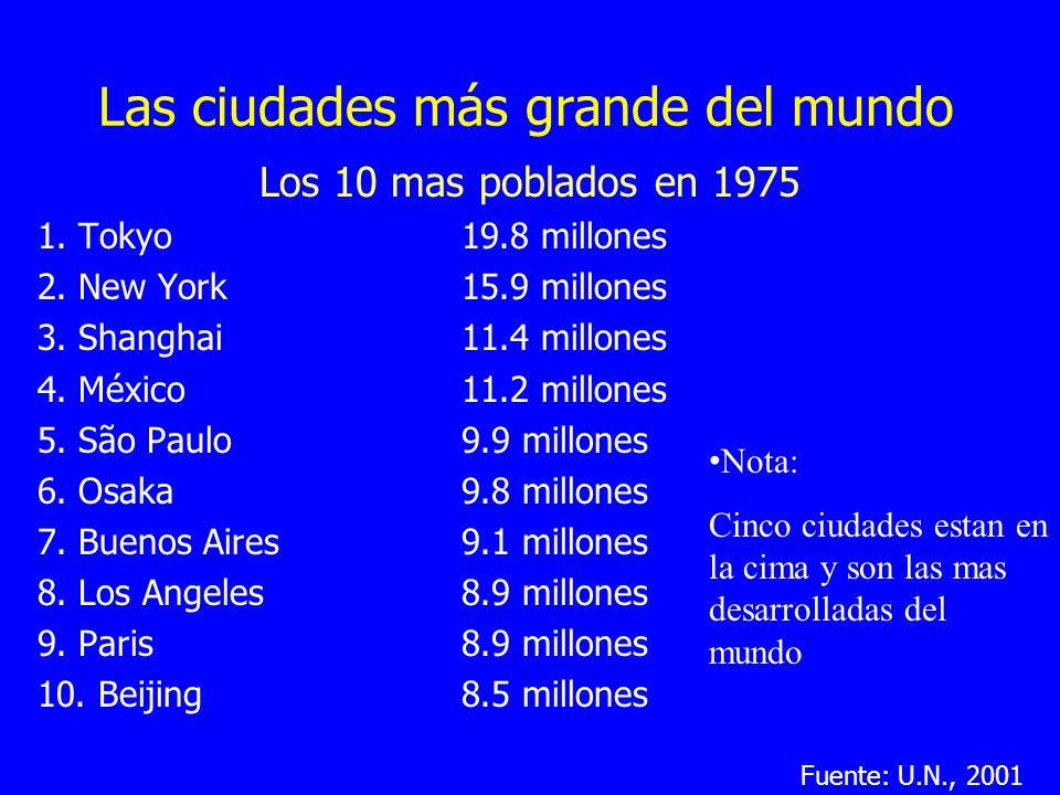 Las ciudades más grande del mundo