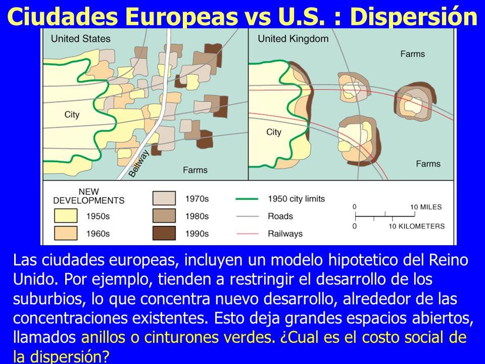 Ciudades Europeas vs U.S. : Dispersión