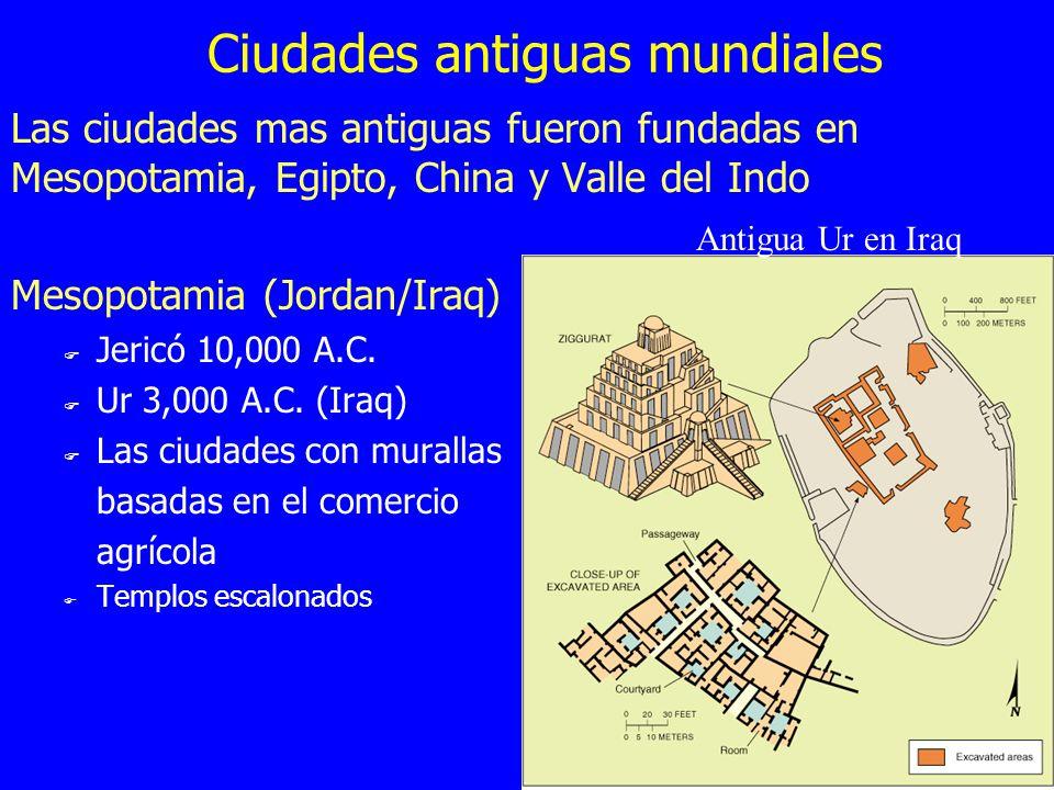 Ciudades antiguas mundiales