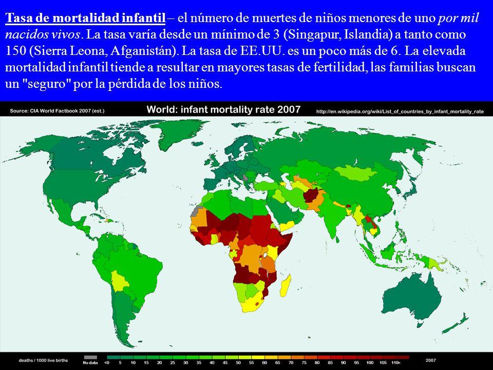 Tasa de mortalidad infantil – el número de muertes de niños menores de uno por mil nacidos vivos.