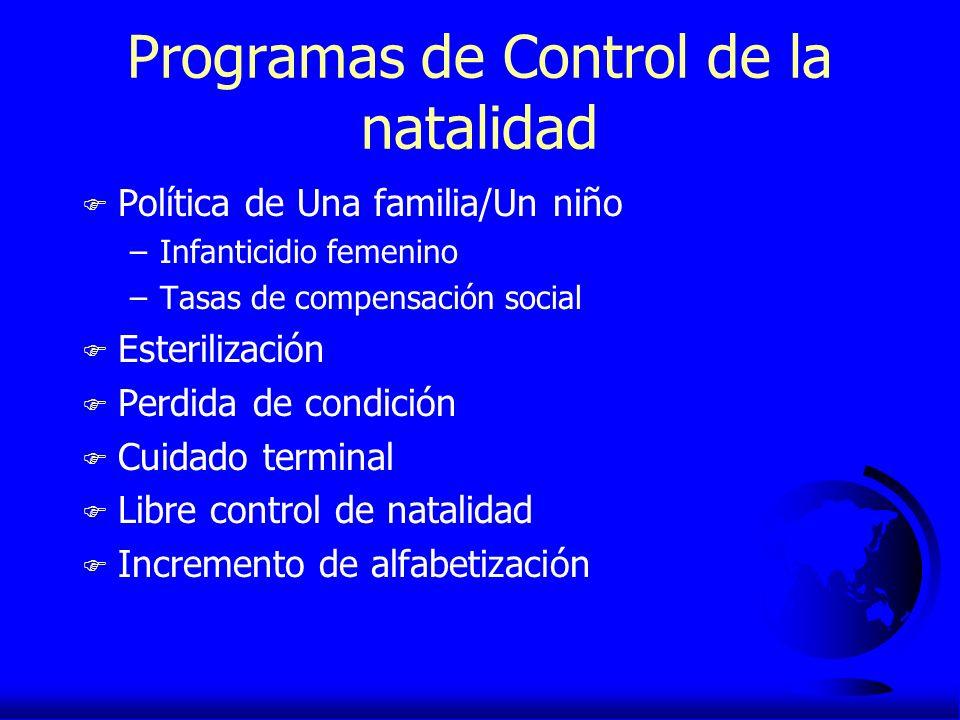 Programas de Control de la natalidad