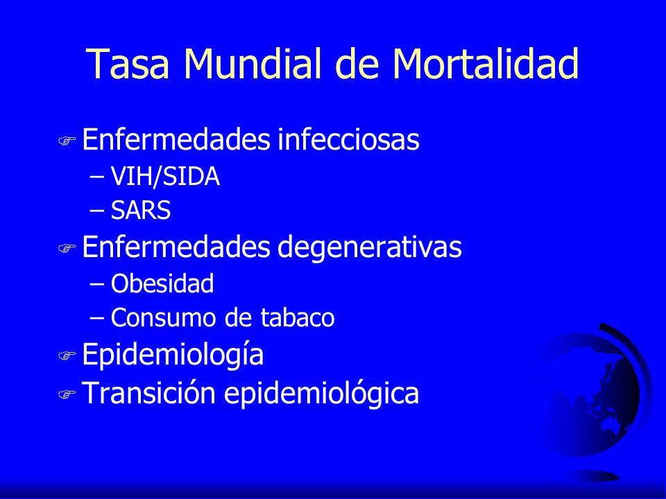 Tasa Mundial de Mortalidad