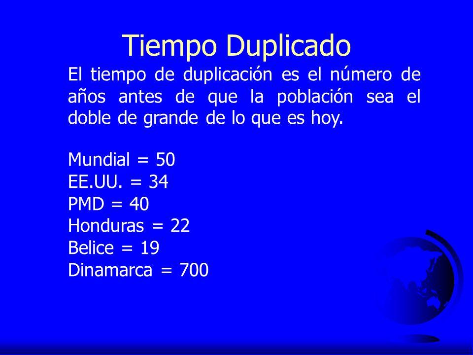 Tiempo Duplicado El tiempo de duplicación es el número de años antes de que la población sea el doble de grande de lo que es hoy.