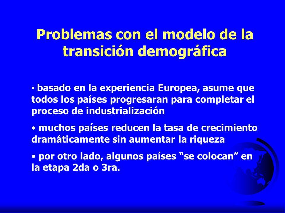 Problemas con el modelo de la transición demográfica