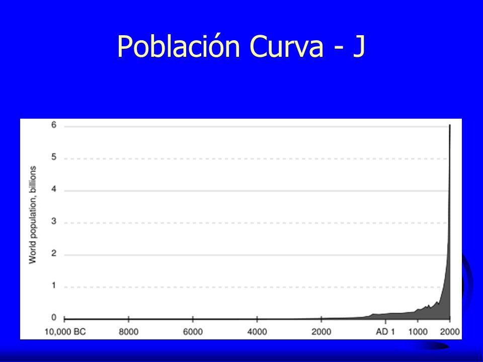 Población Curva - J