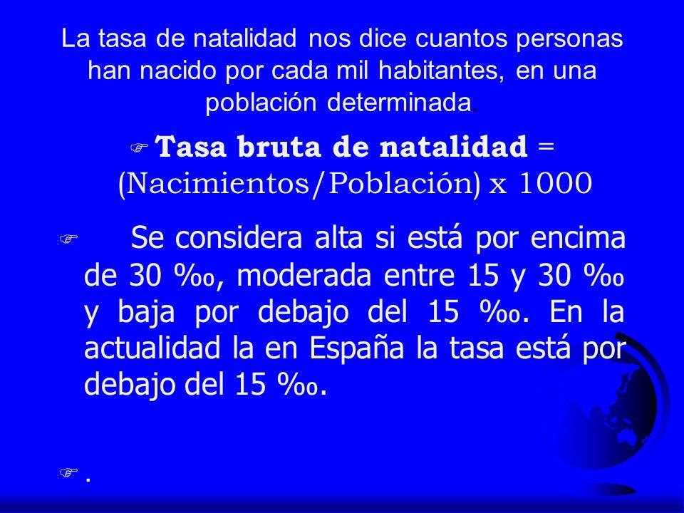 Tasa bruta de natalidad = (Nacimientos/Población) x 1000