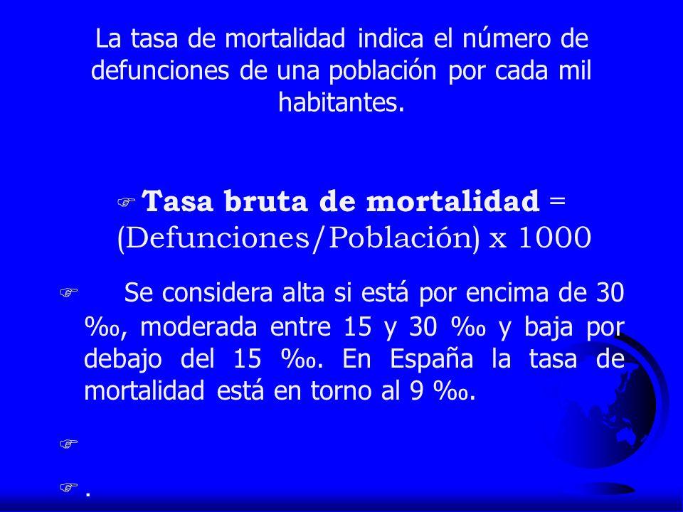 Tasa bruta de mortalidad = (Defunciones/Población) x 1000