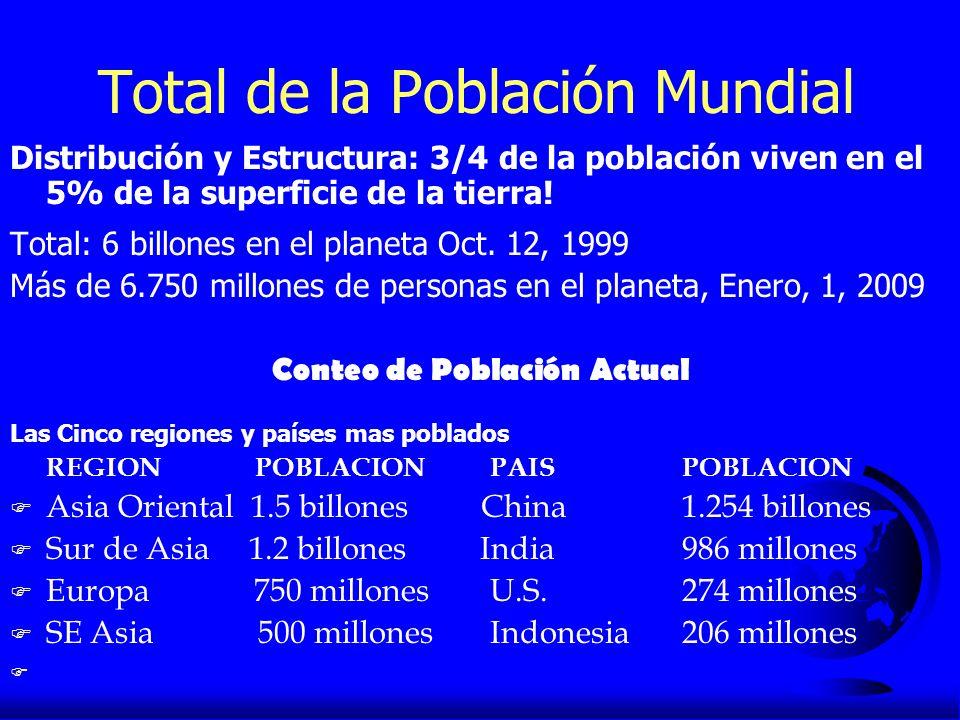Total de la Población Mundial
