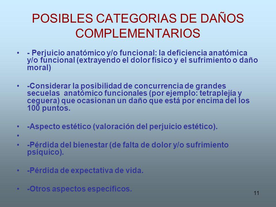 POSIBLES CATEGORIAS DE DAÑOS COMPLEMENTARIOS