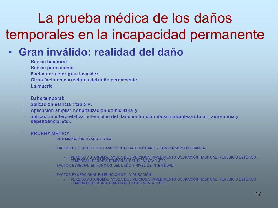 La prueba médica de los daños temporales en la incapacidad permanente