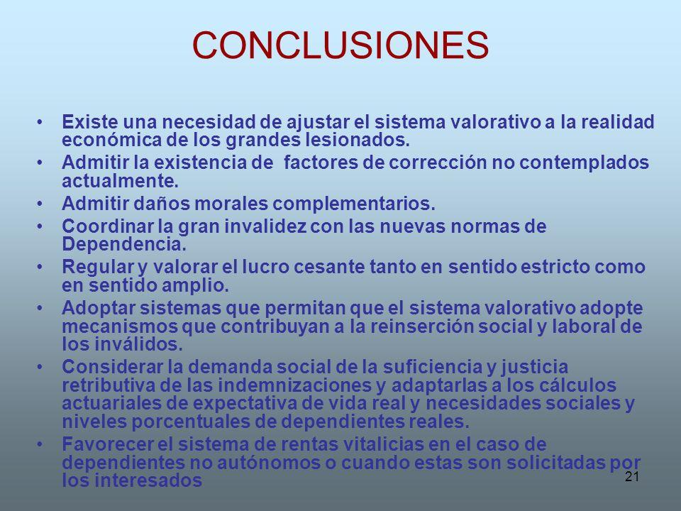 CONCLUSIONES Existe una necesidad de ajustar el sistema valorativo a la realidad económica de los grandes lesionados.