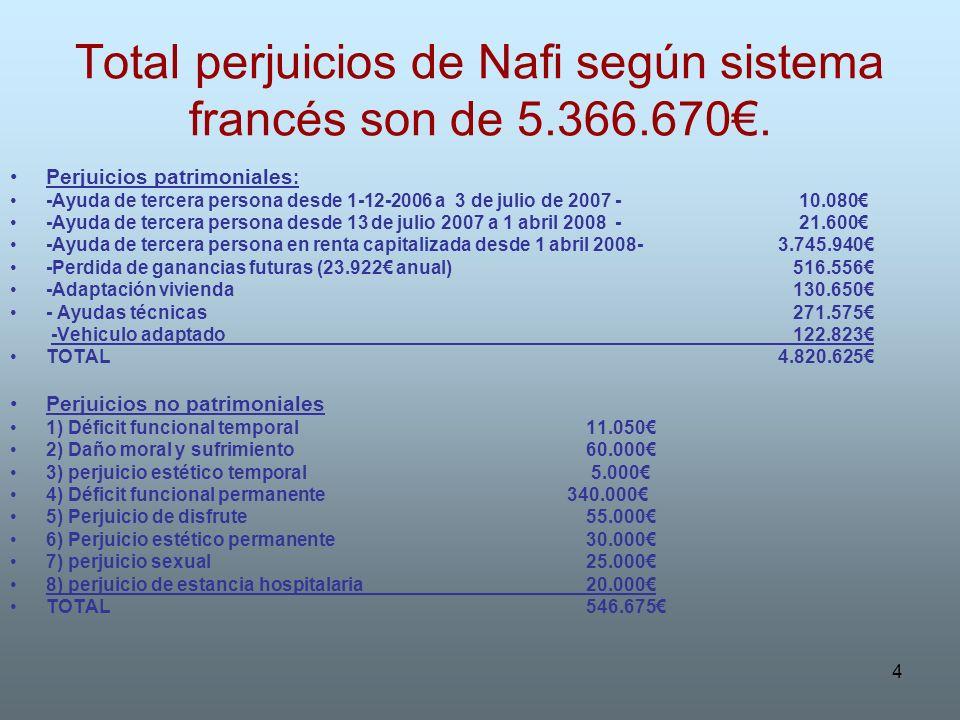 Total perjuicios de Nafi según sistema francés son de 5.366.670€.