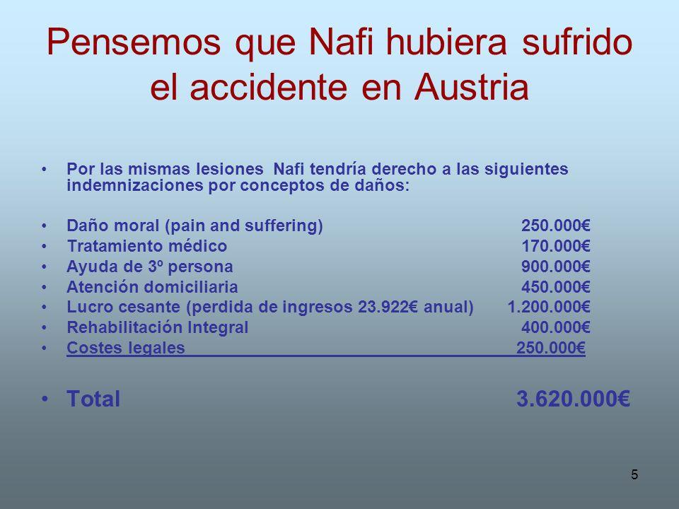 Pensemos que Nafi hubiera sufrido el accidente en Austria