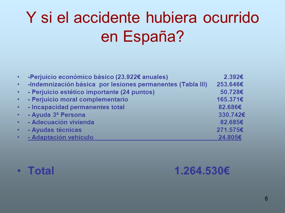 Y si el accidente hubiera ocurrido en España