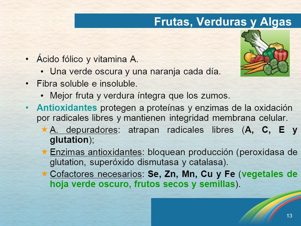 Frutas, Verduras y Algas