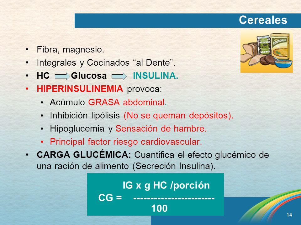 IG x g HC /porción CG = ------------------------ 100