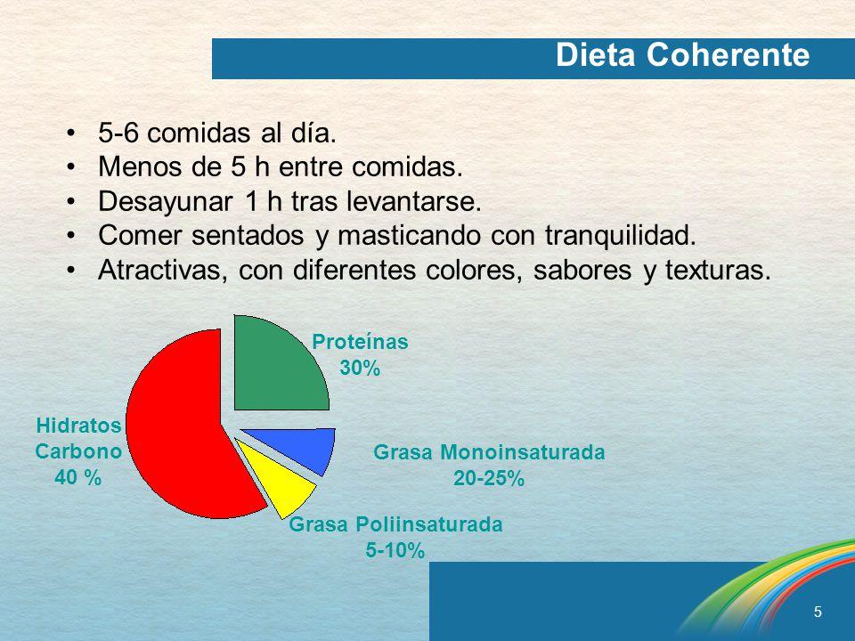 Dieta Coherente 5-6 comidas al día. Menos de 5 h entre comidas.